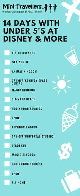 14 Day Disney Trip Plan