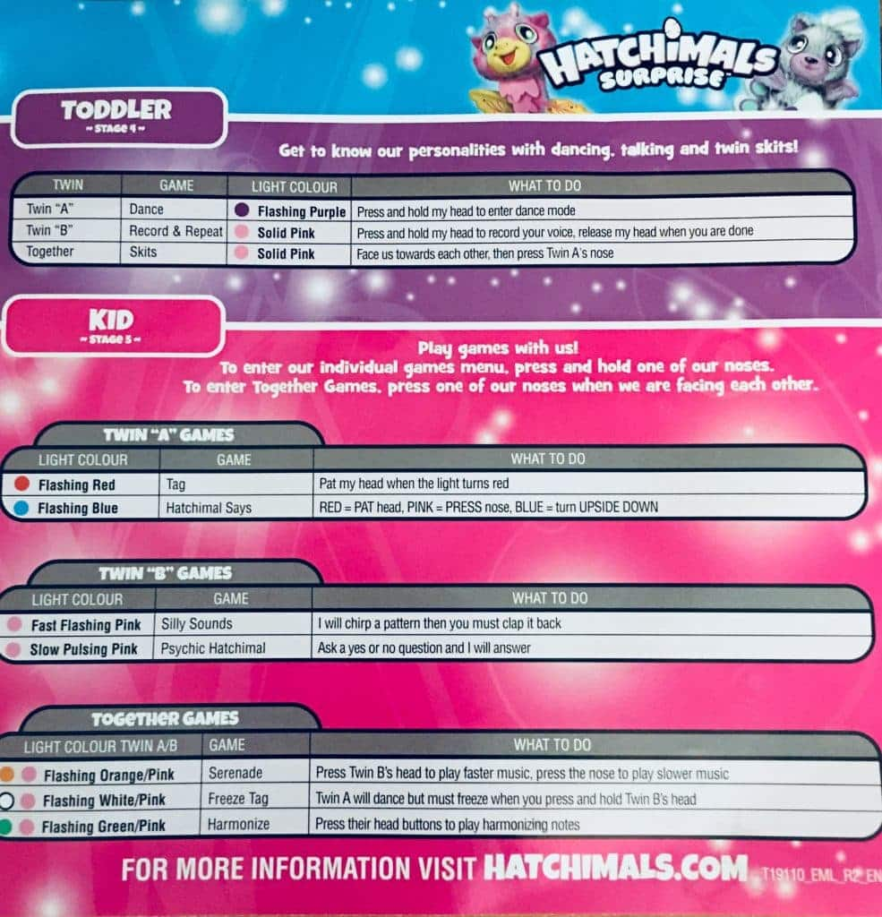 Hatchimals Surprise Review | What is the Hatchimals Surprise? www.minitravellers.co.uk