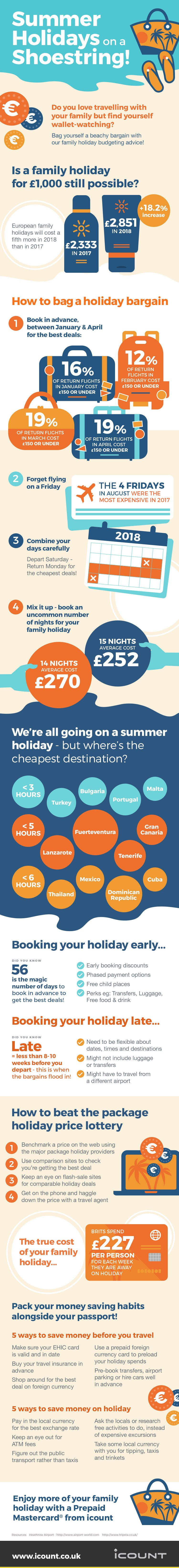 How to Stretch Your Summer Holiday Budget!
