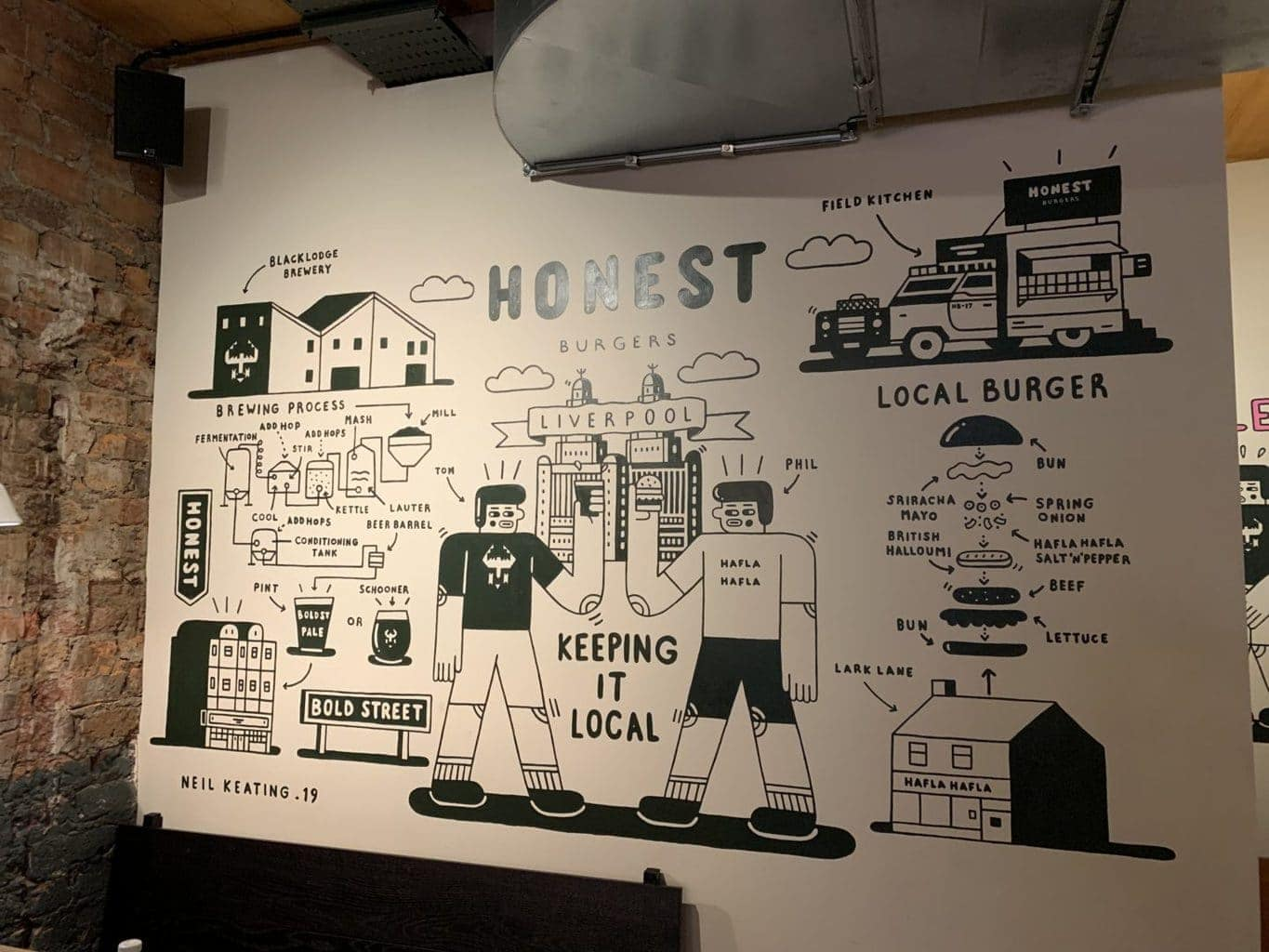 Review |Honest Burgers in Liverpool